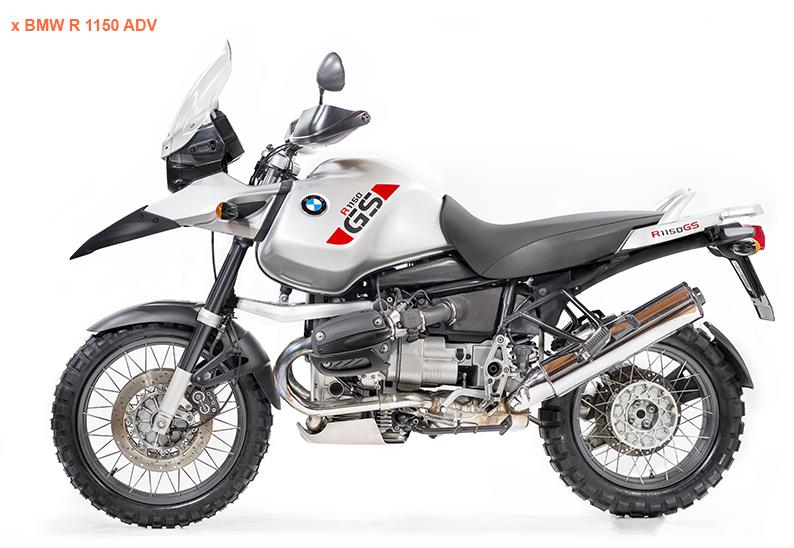 R115 ADV-Kit